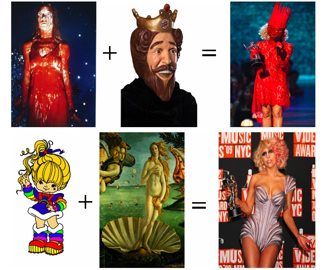 Lady Gaga's dresses